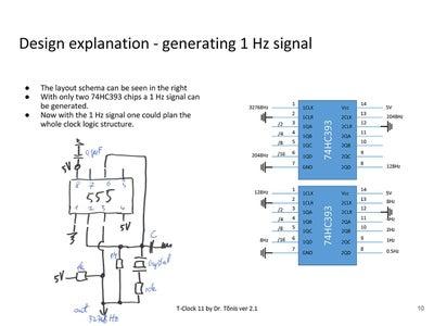 Design Explanation - 1 Hz Signal