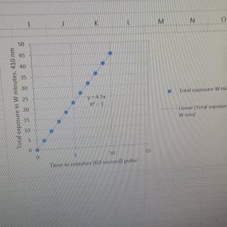 Graph purple laser for tide landry deg.jpg