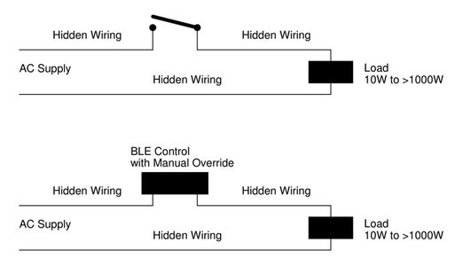 Retrofit BLE Control to High Power Loads - No Extra Wiring Required