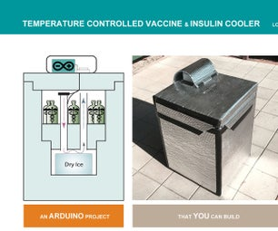 Temperature Controlled Vaccine & Insulin Cooler