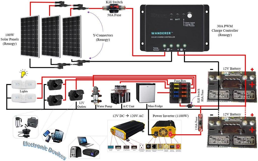 Solar Photovoltaic Pv Installation, 12 Volt Solar System Wiring Diagram