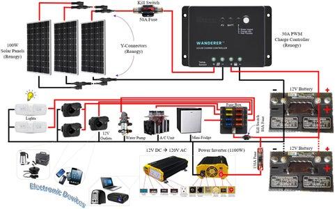 Create a Wiring Diagram