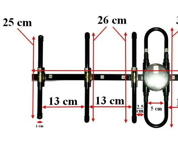 ~ 450MHz Yagi Antenna