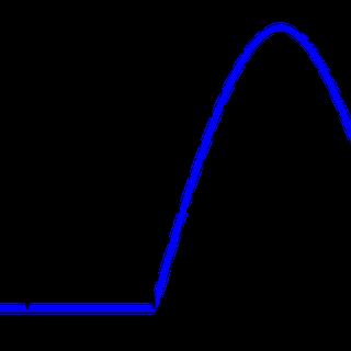 Half-wave_rectified_sine.svg.png