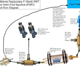 The Fuel Injection System, Poster