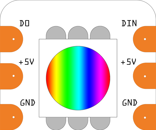 How to use RGB Strip Color Picker