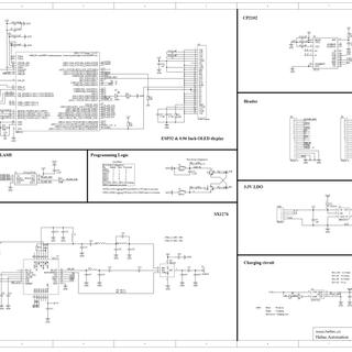 Introduction ESP32 Lora OLED Display