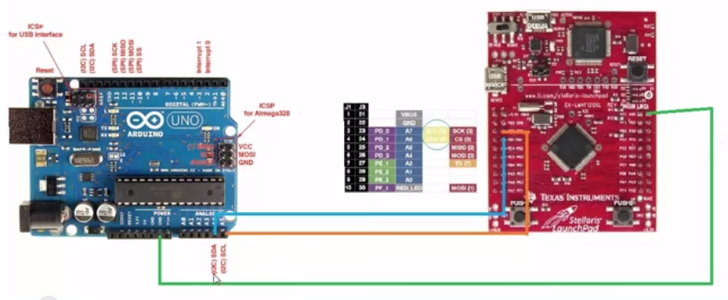 Arduino & Tiva C Launchpad I2C
