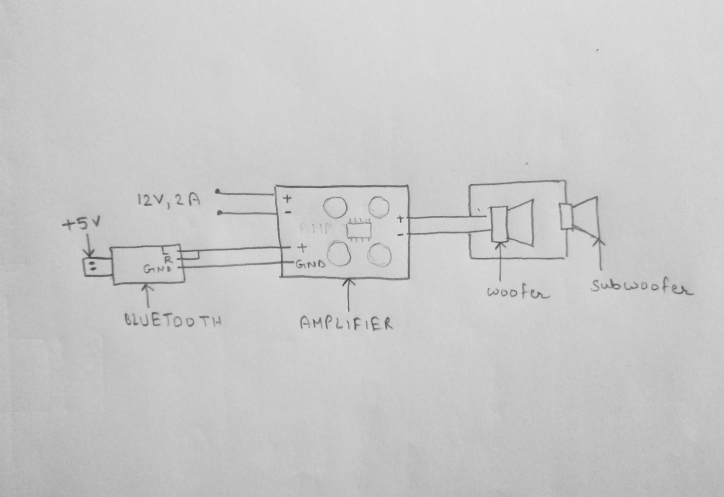 Wiring the Circuits