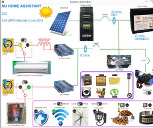 My Home Assistant (Automation System)!