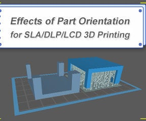 Effects of Part Orientation for SLA/DLP/LCD 3D Printing