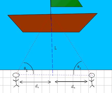 Python - Calculate Distance Using Triangulation With Trigonometry