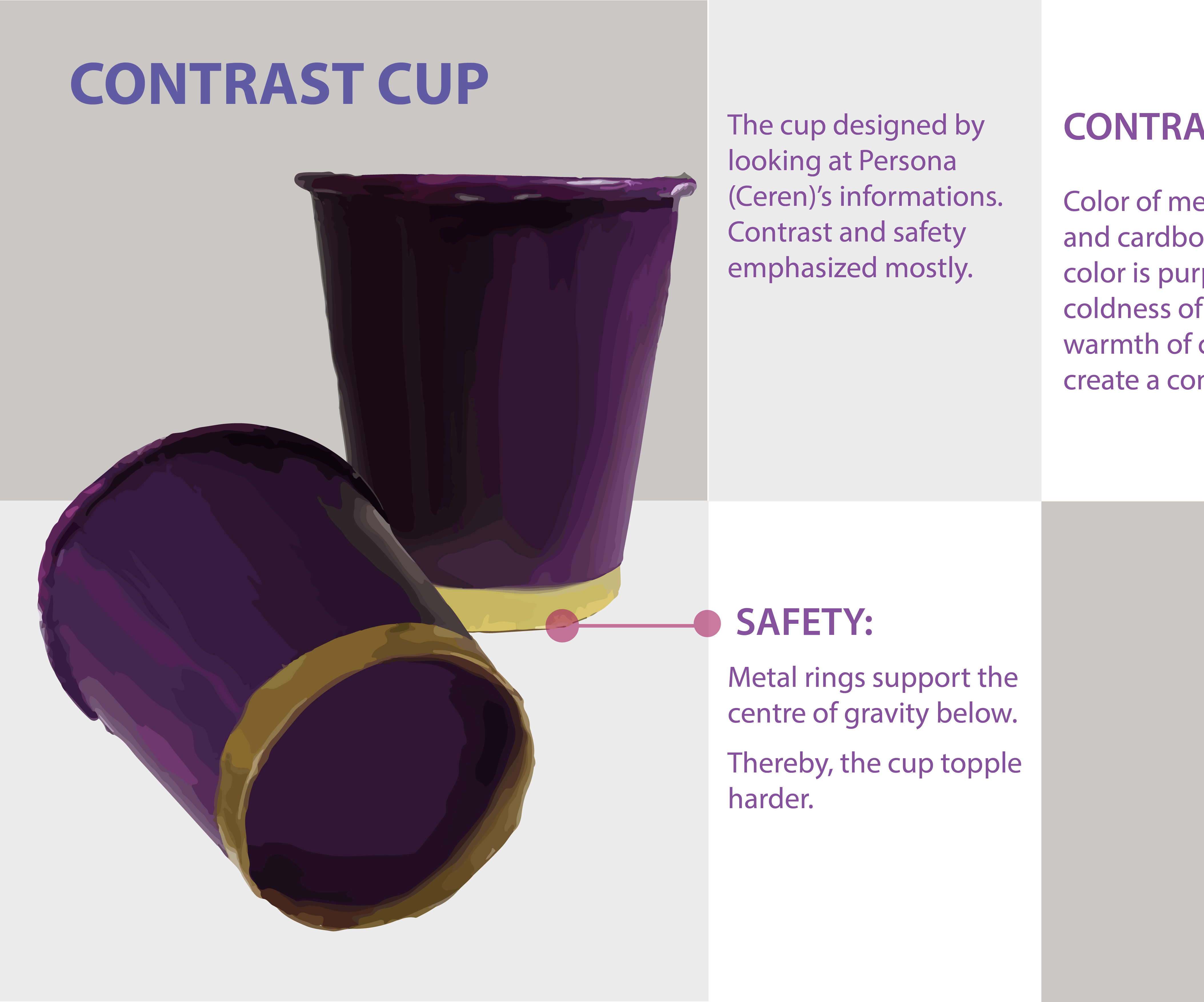 contrast cup