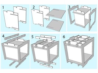 Assemble the Shelf