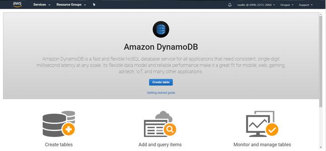 Creating Tables for DynamoDB