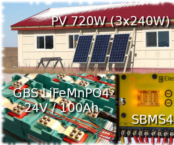 Low cost OffGrid solar energy.
