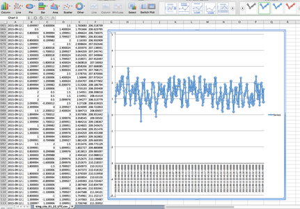 Collecting & Interpreting the Data
