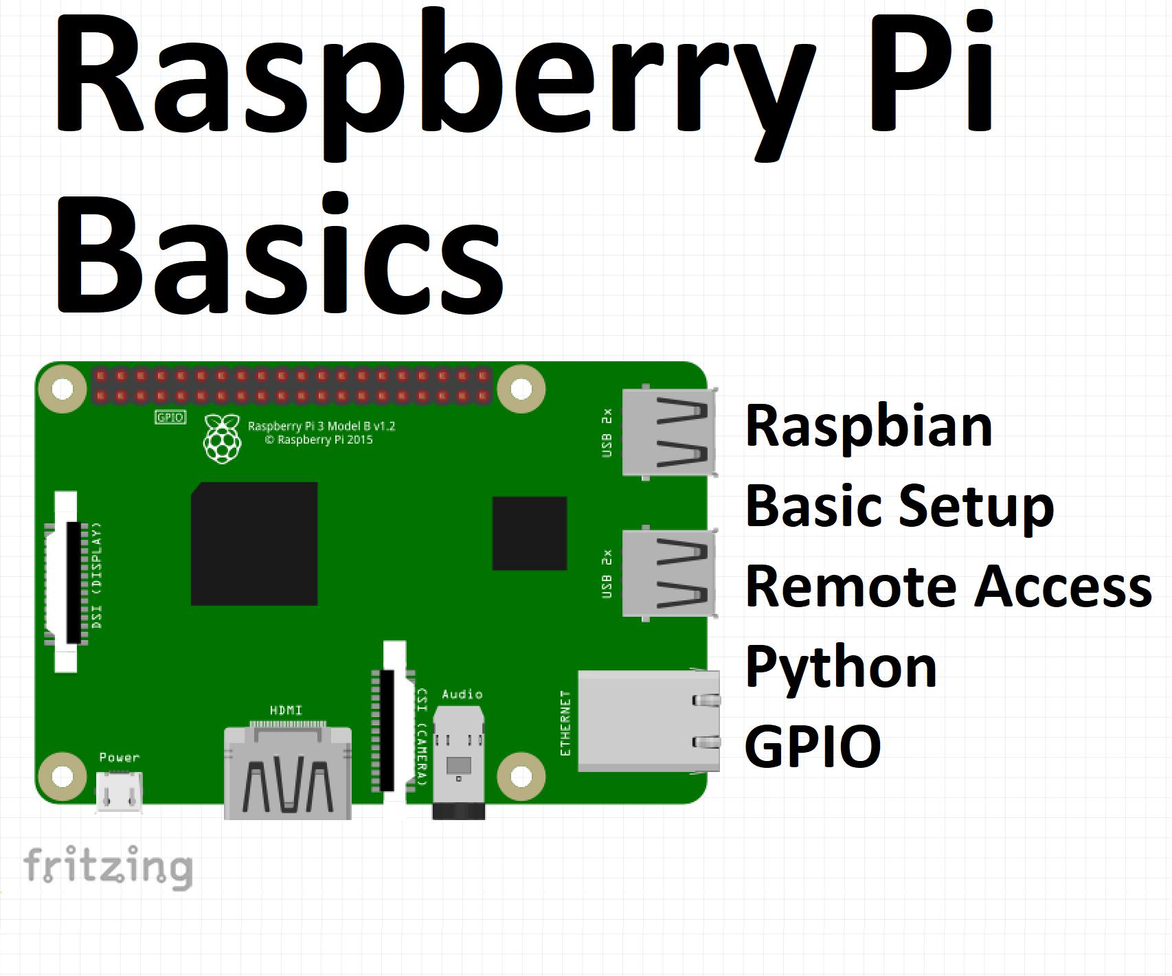 Raspberry Pi Basics