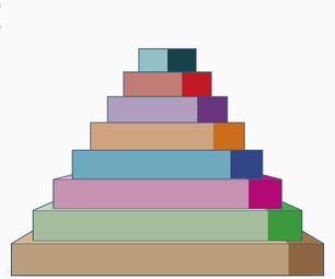Tinkercad - Codeblocks: Pyramids