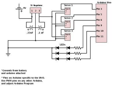 Wiring the Servos/Adruino
