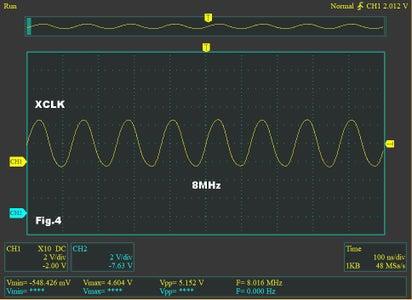 Timing Waveforms