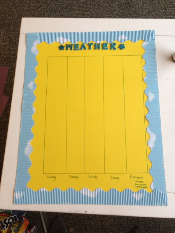 Weather Graph for 3rd Grade