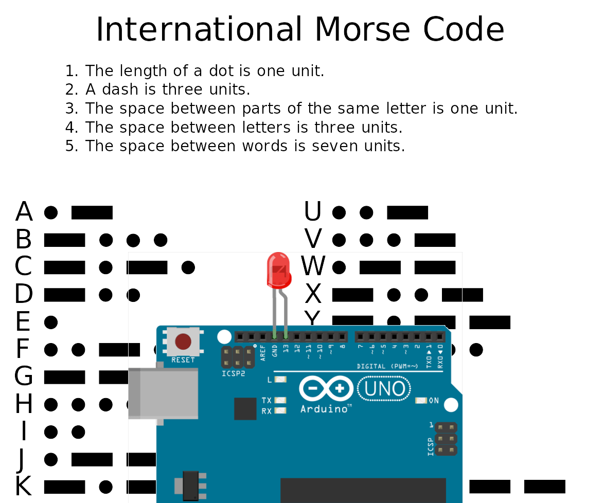 Blink Morse Code With Arduino