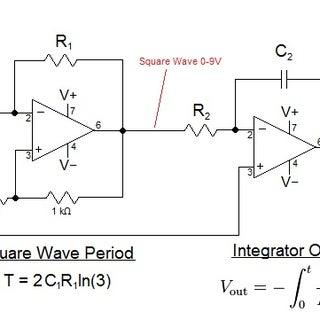 LED triangle wave.jpg