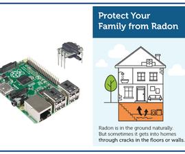 Radon Mitigation Monitor