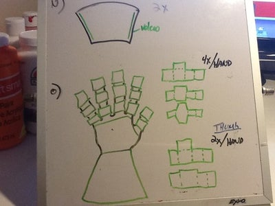GAUNTLETS and HAND/FINGERS