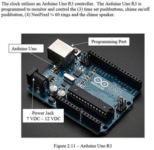 Components - Arduino Uno R3 Controller