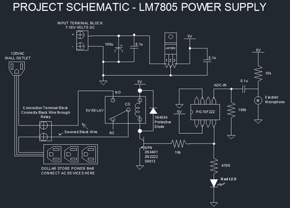 The Schematic Diagram With Hardware Discussion!
