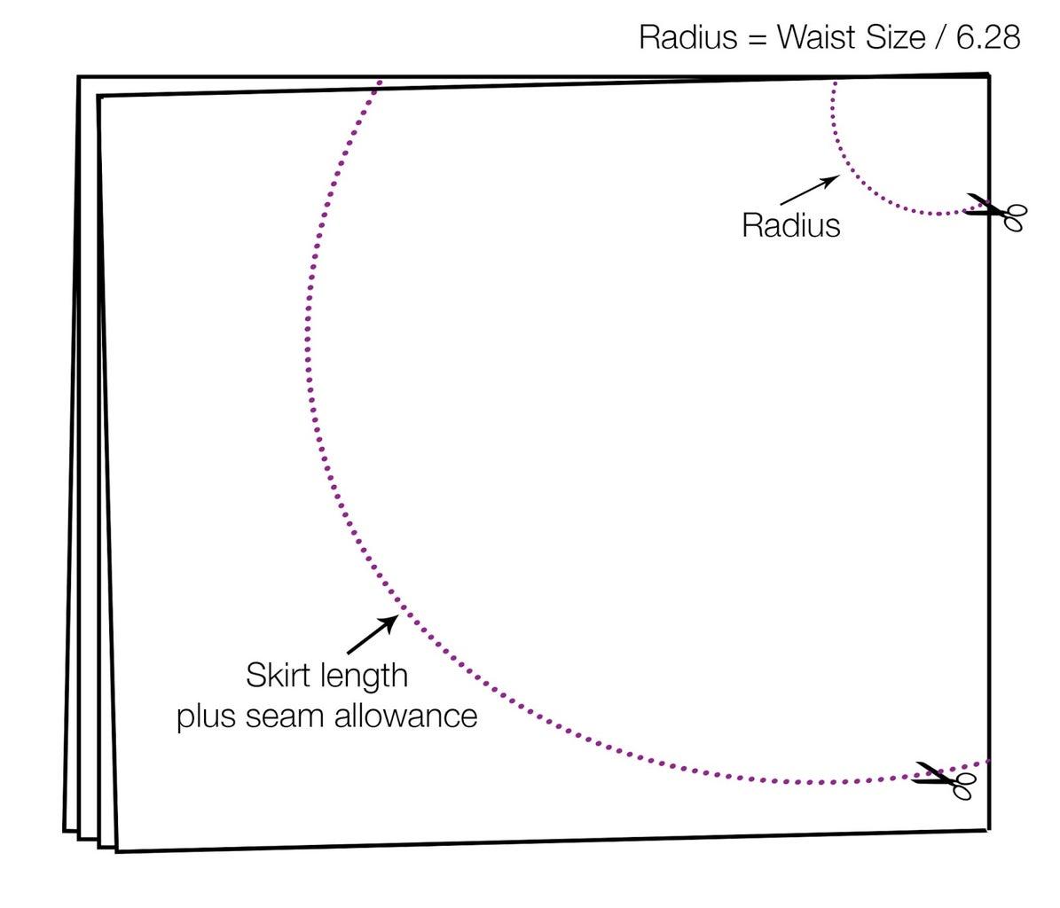 Cut Circle Skirt Fabric