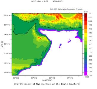 Getting Bathymetric/Topographic Data