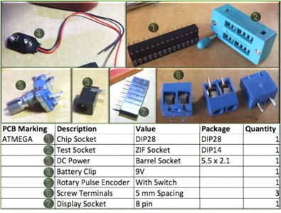 5.1 the Chunky Parts: Terminals, Sockets, Power, Etc.