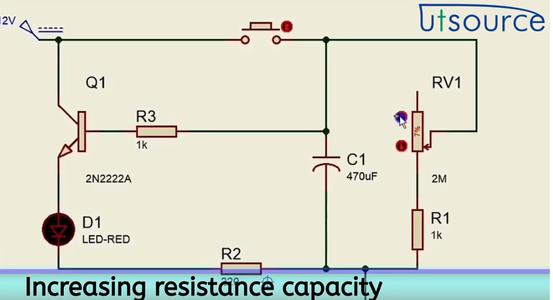 Increasing Resistance Capacity