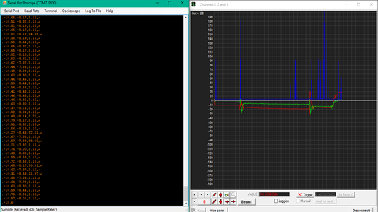 Step 7: Result : Serial Monitor and Serial Oscilloscope