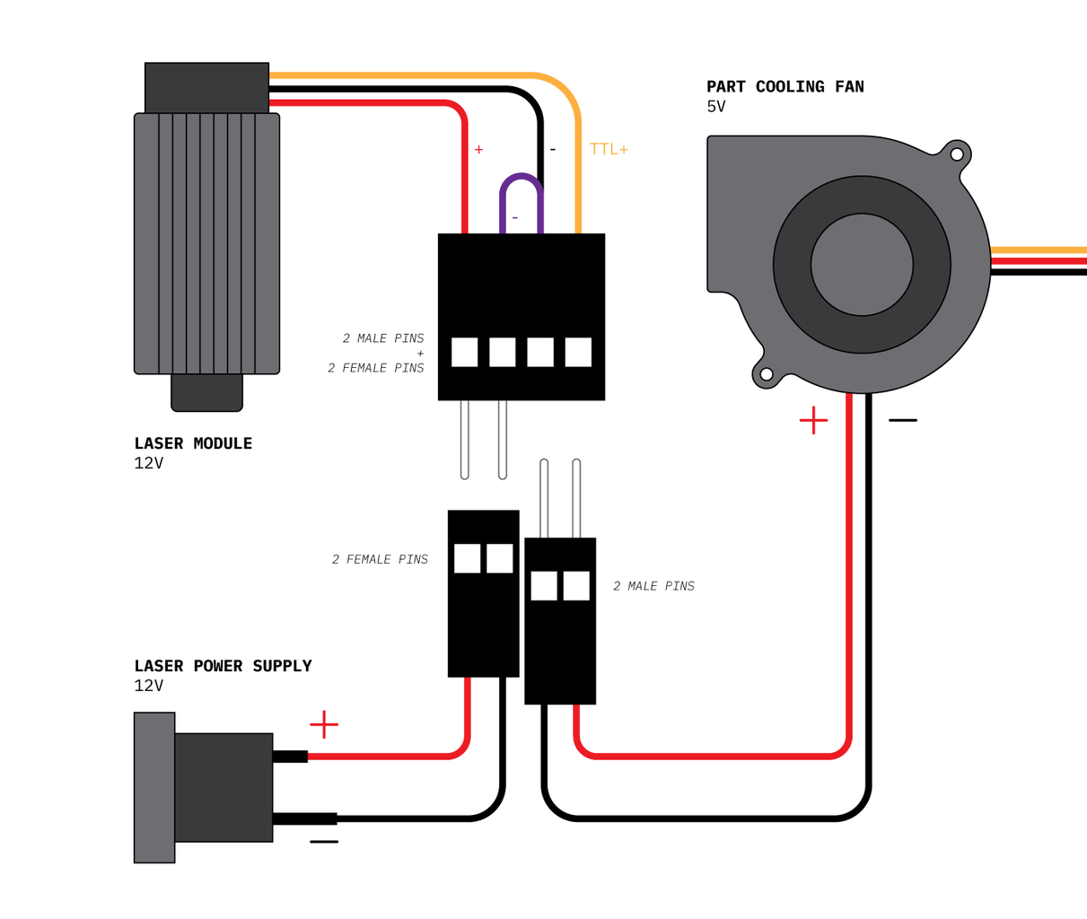 Making the Connections Between Fan, Power Supply and Laser Module