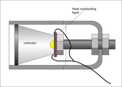Mechanical Schema
