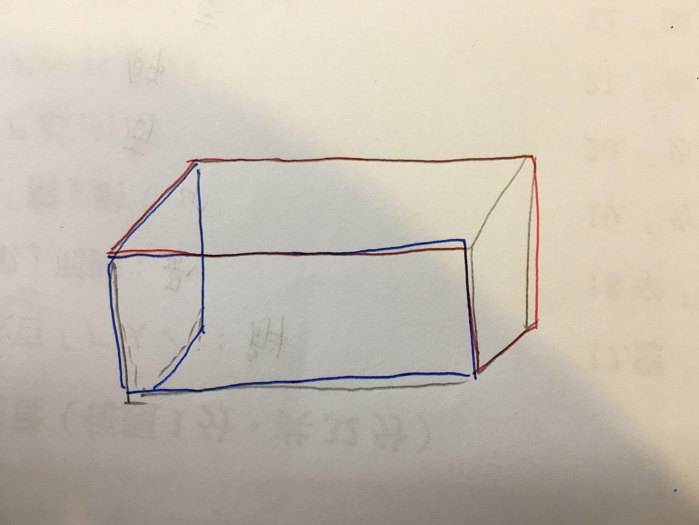 Part 2: Container Design