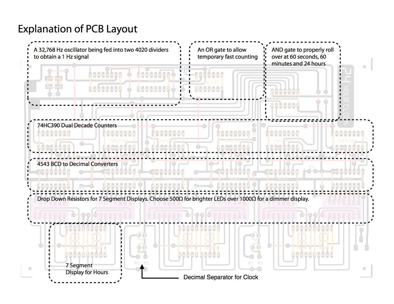 PCB Layout & Explanation