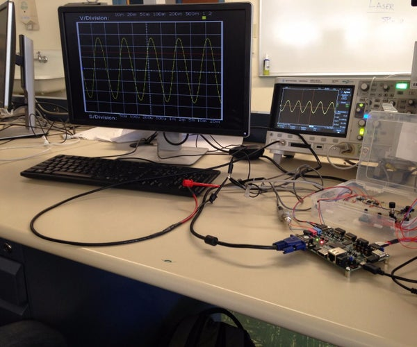 Digital Oscilloscope Using Digilent Zybo Board