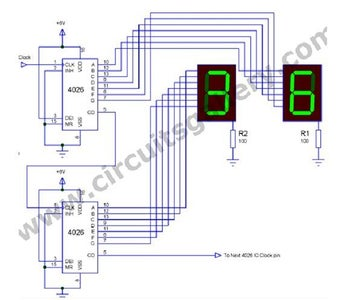 Counter Circuit and 7- Segment Display: