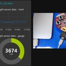 IoT: Visualizing Light Sensor Data Using Node-RED