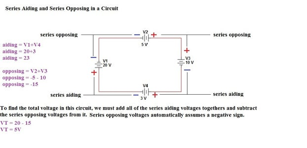 Series Opposing and Series Aiding in a Circuit