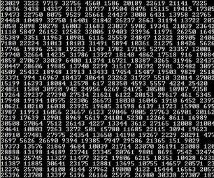 Batch File Guide