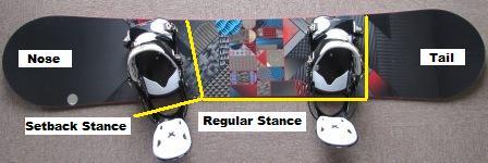How to setup snowboard bindings