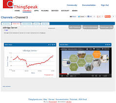 Create a ThingSpeak Channel
