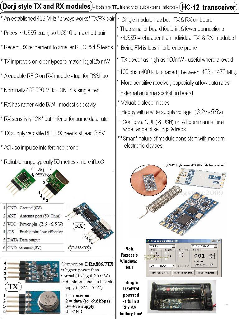 Simple Arduino Wireless Mesh
