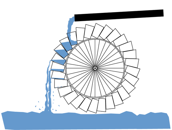 Paper Cup Hydro Electric Generator